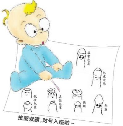 儿童包茎的危害